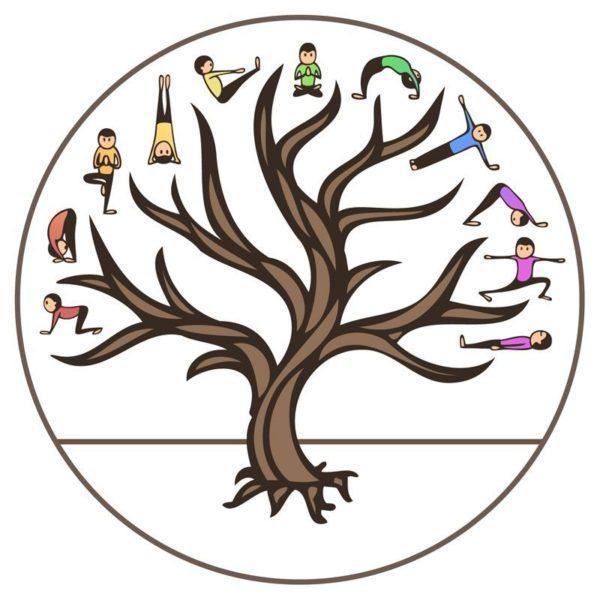 Herefordshire Yoga